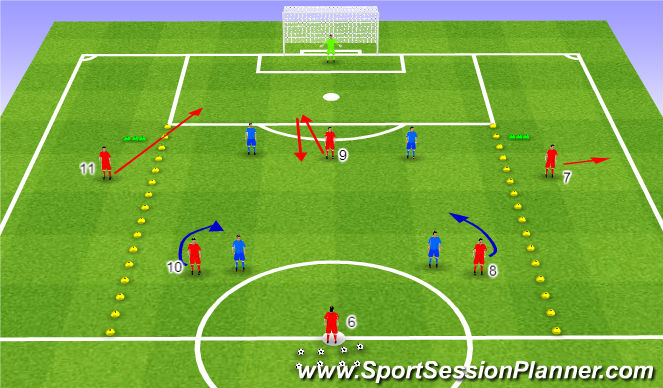 Football/Soccer Session Plan Drill (Colour): Coaching Points