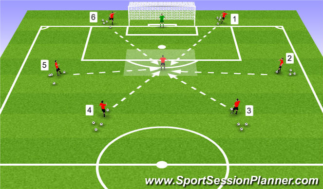 Football/Soccer Session Plan Drill (Colour): Finishing Around the Box