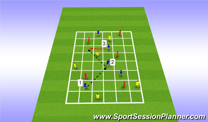 Football/Soccer Session Plan Drill (Colour): Scenario 1 - Play into space