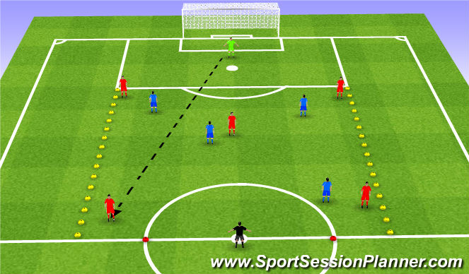 Football/Soccer Session Plan Drill (Colour): What If?