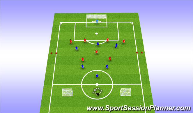 Football/Soccer Session Plan Drill (Colour): Guided Discovery - Playing Out From The Back