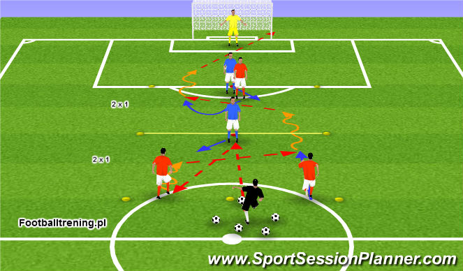 Football/Soccer Session Plan Drill (Colour): 2 x 1