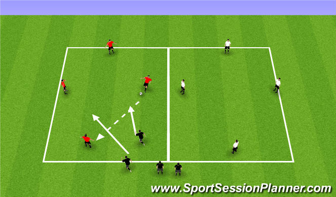 Football/Soccer Session Plan Drill (Colour): Transition Rondo