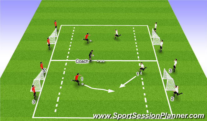 Football/Soccer Session Plan Drill (Colour): 1v1/2v2/3v3