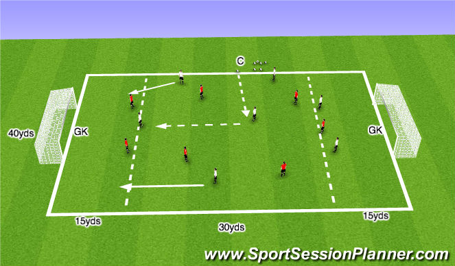 Football/Soccer Session Plan Drill (Colour): Supporting Front Players in Final Third
