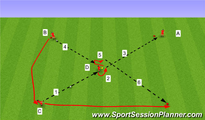 Football/Soccer Session Plan Drill (Colour): Tækniþjálfun