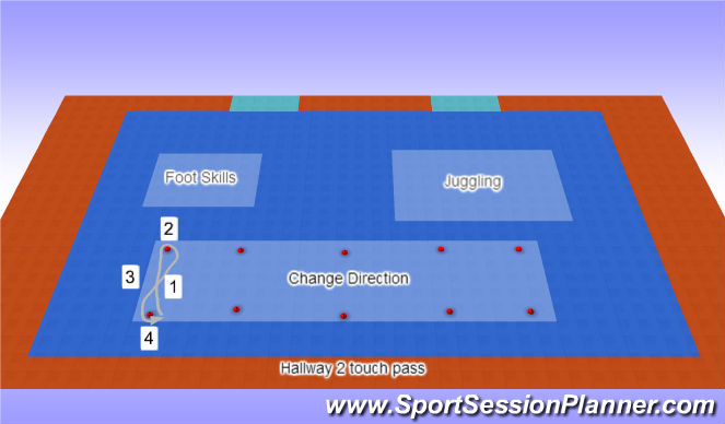 Futsal Session Plan Drill (Colour): isoccer