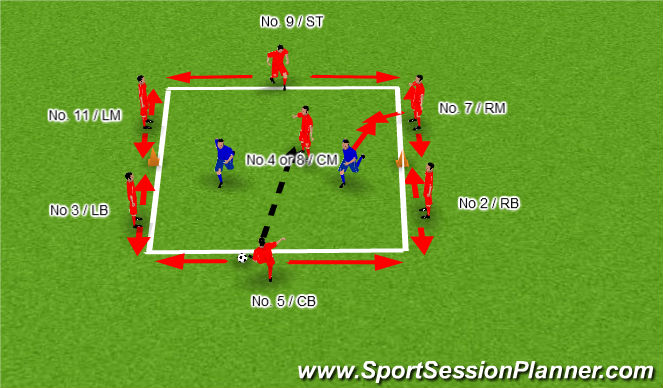 Football/Soccer Session Plan Drill (Colour): Rotational Rhondo