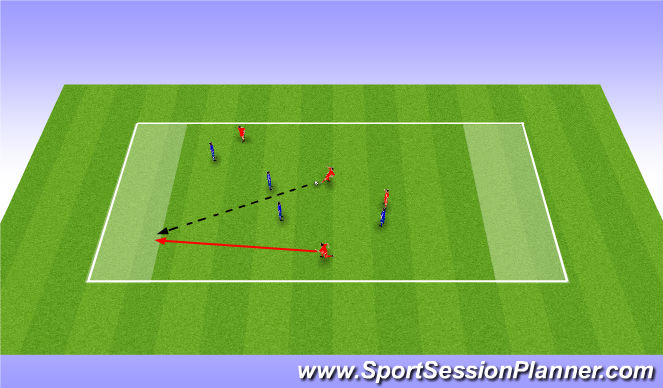 Football/Soccer Session Plan Drill (Colour): Recognising where/when to support a team mate (Support Play)