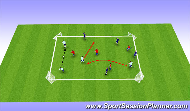 Football/Soccer Session Plan Drill (Colour): 4 Goals one Ball