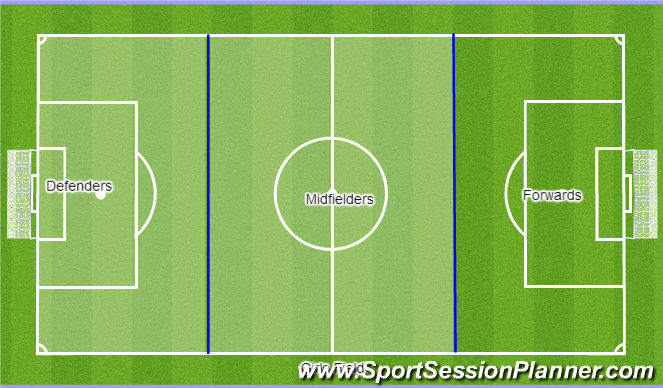 Football/Soccer Session Plan Drill (Colour): Practice Setup