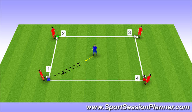 Football/Soccer Session Plan Drill (Colour): Midfielder