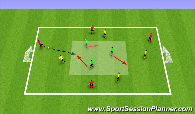Football/Soccer Session Plan Drill (Colour): Warm Up with midfield three (for 4-2-3-1, 4-1-4-1, 4-4-1-1)