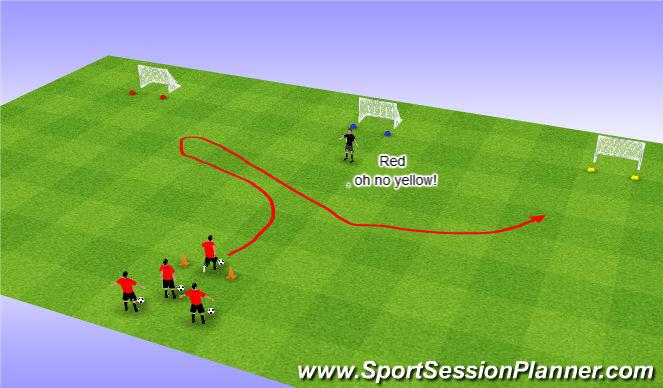 Football/Soccer Session Plan Drill (Colour): Dribble & Score