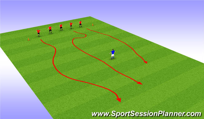 Football/Soccer Session Plan Drill (Colour): Bulldog