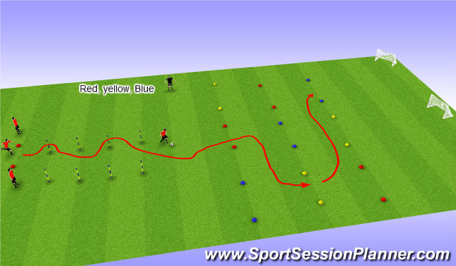 Football/Soccer Session Plan Drill (Colour): Coloured Gate Race