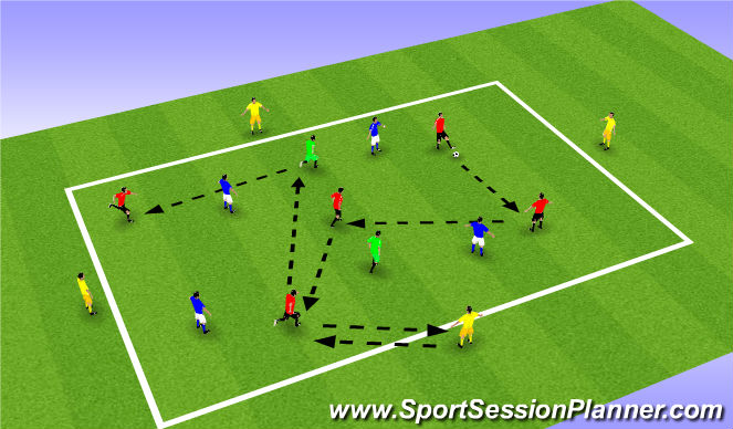 Football/Soccer Session Plan Drill (Colour): Possesion Play & Progressive Overload