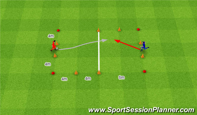 Football/Soccer Session Plan Drill (Colour): Gra na cztery bramki.