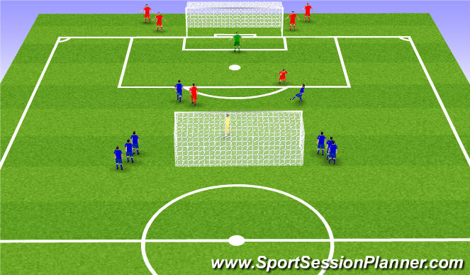 Football/Soccer Session Plan Drill (Colour): Spila