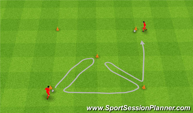 Football/Soccer Session Plan Drill (Colour): Roll sideways. Podesza bokiem.