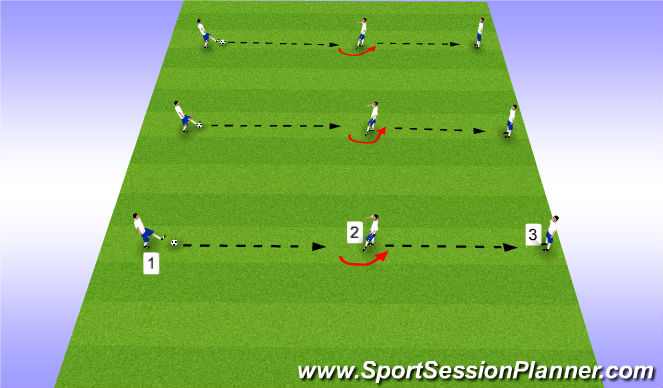 Football/Soccer Session Plan Drill (Colour): Passing & Receiving w Turns