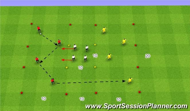 Football/Soccer Session Plan Drill (Colour): Transfer Possession
