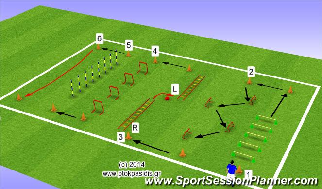 Football/Soccer Session Plan Drill (Colour): Κυκλική προπόνηση Συναρμογής