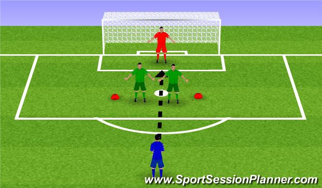 Football/Soccer Session Plan Drill (Colour): no sight shots