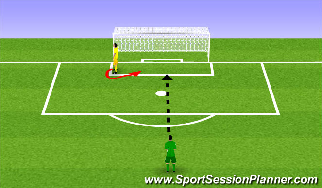 Football/Soccer Session Plan Drill (Colour): No Hope Alley