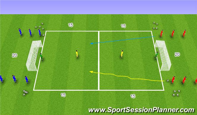 Football/Soccer Session Plan Drill (Colour): 2vs1