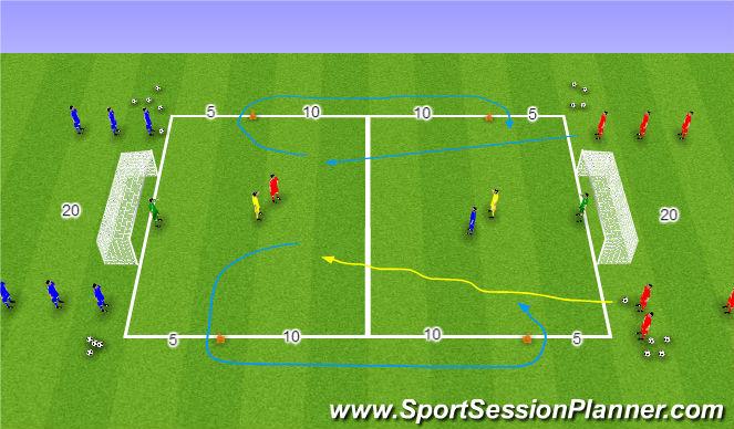 Football/Soccer Session Plan Drill (Colour): 3vs1/3