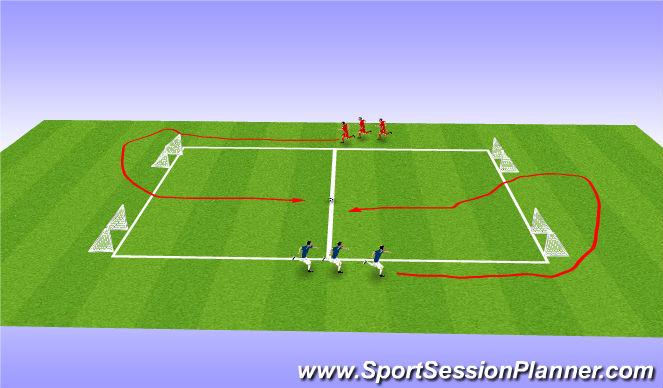 Football/Soccer Session Plan Drill (Colour): 1v1 , 2v2
