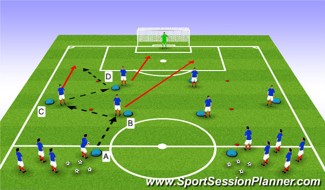Football/Soccer Session Plan Drill (Colour): Component 1 - A
