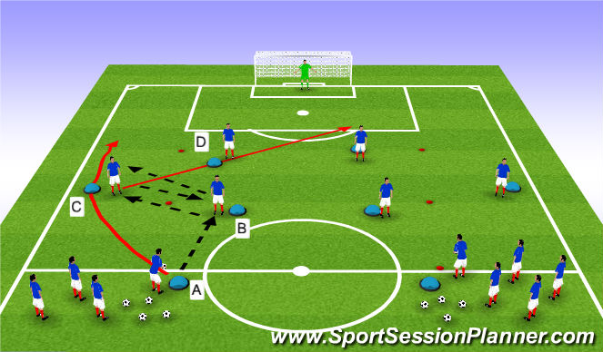 Football/Soccer Session Plan Drill (Colour): Component 1 - B