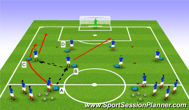 Football/Soccer Session Plan Drill (Colour): Component 1 - C