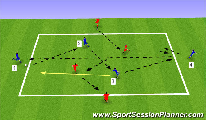 Football/Soccer Session Plan Drill (Colour): Possession Warm-up Progression