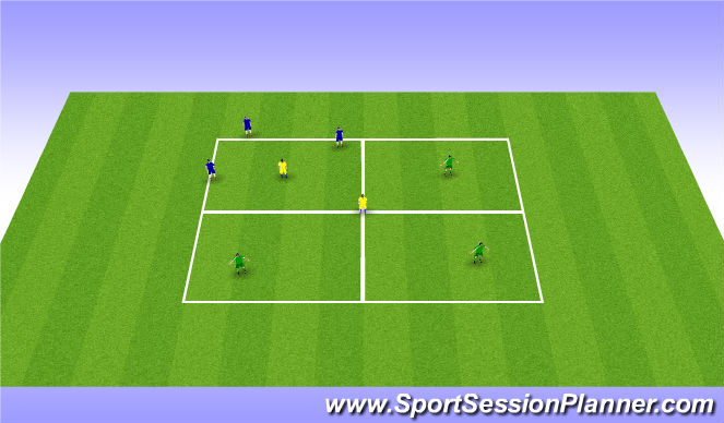 Football/Soccer Session Plan Drill (Colour): 3v1 Game