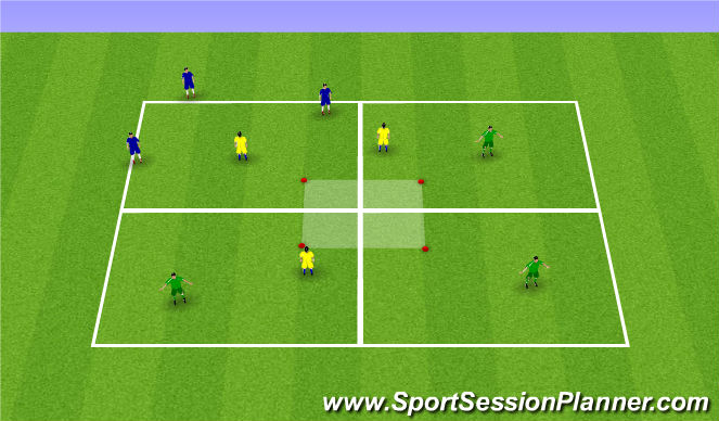 Football/Soccer Session Plan Drill (Colour): 6v3 Game