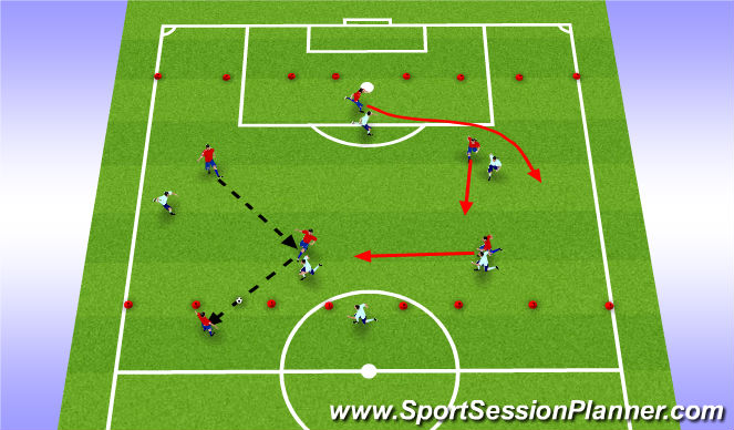 Football/Soccer Session Plan Drill (Colour): Passing Football