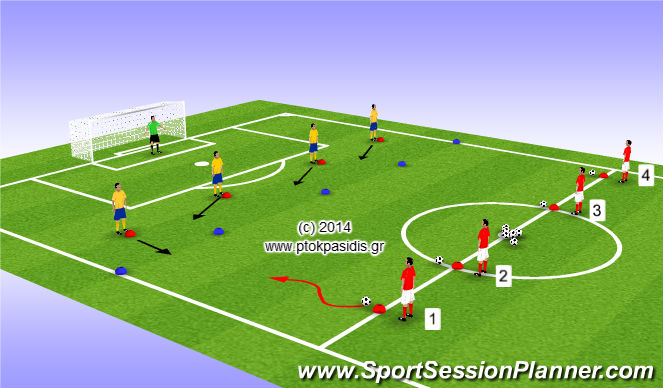 Football/Soccer Session Plan Drill (Colour): Άμυνας ζώνης 1