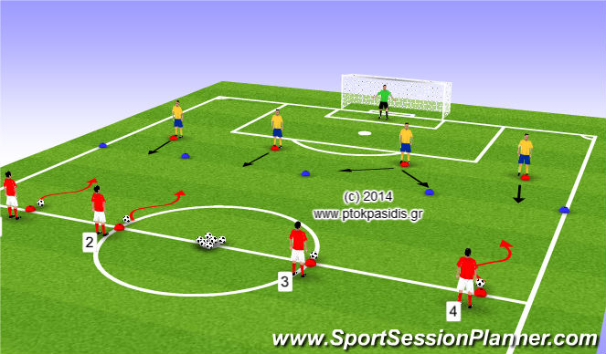 Football/Soccer Session Plan Drill (Colour): Άμυνα ζώνης 3