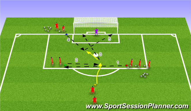 Football/Soccer Session Plan Drill (Colour): Set Up and Progression 1