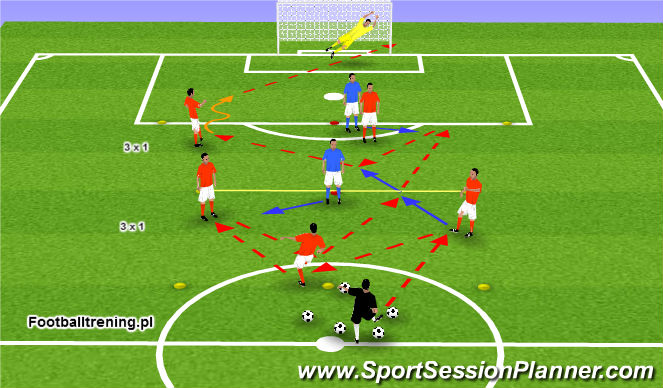 Football/Soccer Session Plan Drill (Colour): 3 x 1