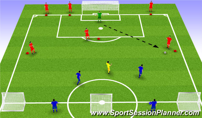 Football/Soccer Session Plan Drill (Colour): Tactical 3v2