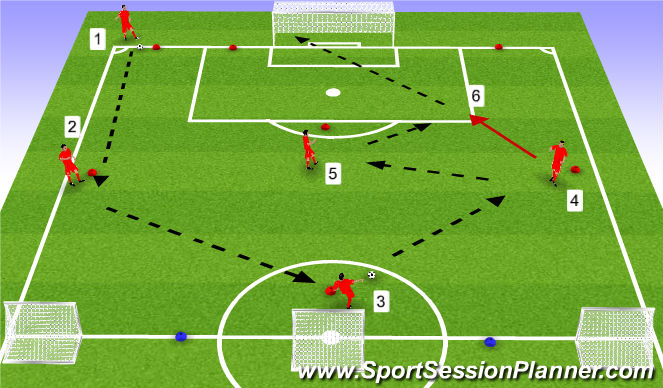 Football/Soccer Session Plan Drill (Colour): Technical Passing/Movement