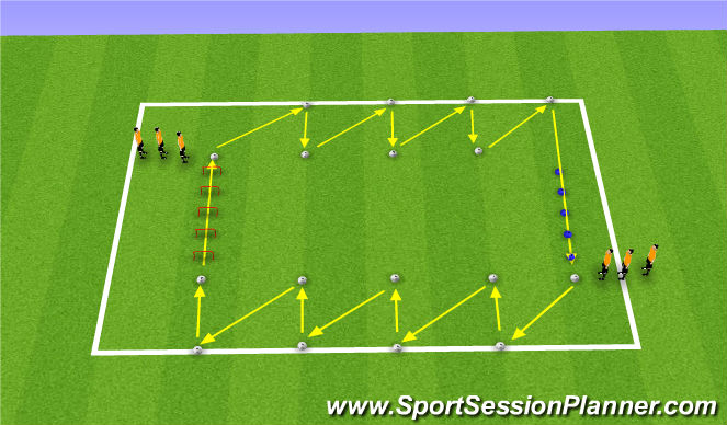 Football/Soccer Session Plan Drill (Colour): Dynamic Warm Up Zig Zags