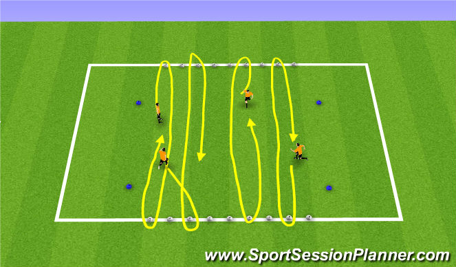 Football/Soccer Session Plan Drill (Colour): Dynamic Warm Up Box