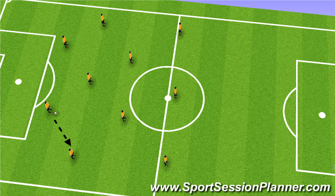 Football/Soccer Session Plan Drill (Colour): 4-3-3 Shadow Play