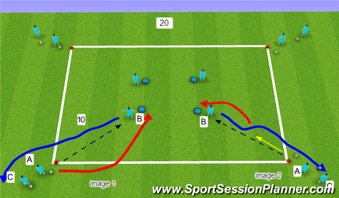 Football/Soccer Session Plan Drill (Colour): Unoppossed Dribbling