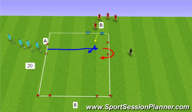 Football/Soccer Session Plan Drill (Colour): 1 v 1's